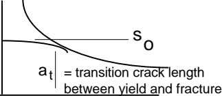 s o a t = transition crack length between yield and fracture