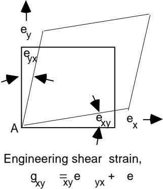 e y e yx e e xy x A Engineering shear strain, g = e