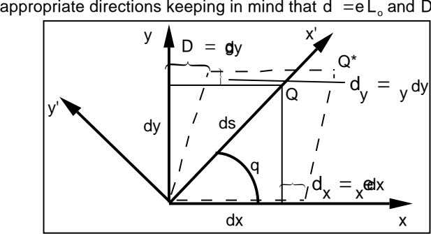 appropriate directions keeping in mind that d =e L o and D y x' D
