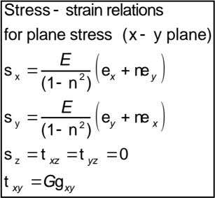 Stress - strain relations for plane stress (x - y plane) E s ( e