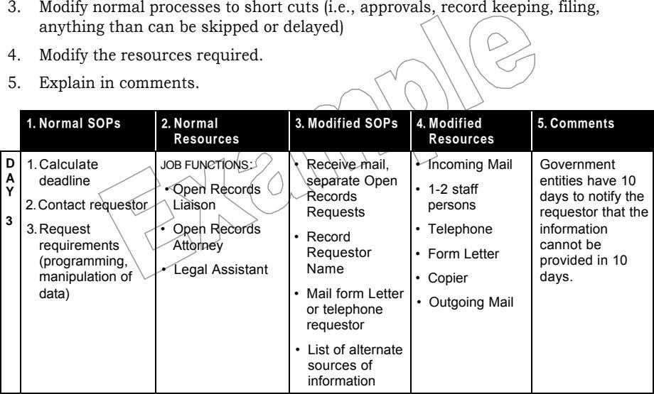 3. Modify normal processes to short cuts (i.e., approvals, record keeping, filing, anything than can be