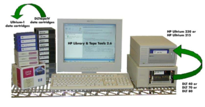 to Existing Data when Upgrading to LTO-Ultrium Tape Format Figure 2 - HP Library and Tape