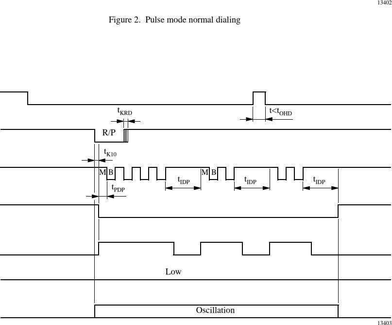13402 Figure 2. Pulse mode normal dialing t KRD t<t OHD R/P t K10 M