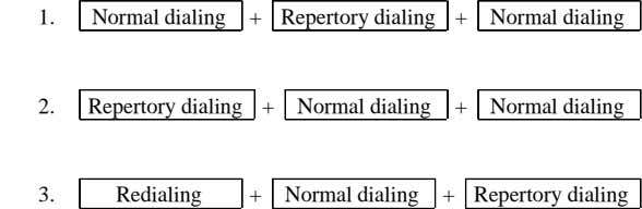 Normal dialing Repertory dialing Normal dialing 1. + + Repertory dialing + Normal dialing Normal