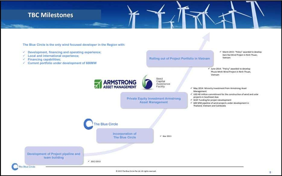 TBC Milestones The Blue Circle is the only wind focused developer in the Region with: