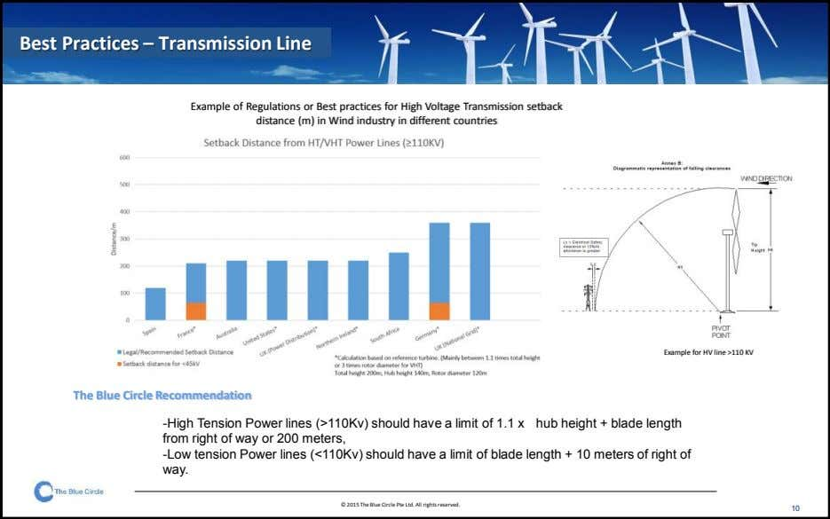 Best Practices – Transmission Line Example of Regulations or Best practices for High Voltage Transmission