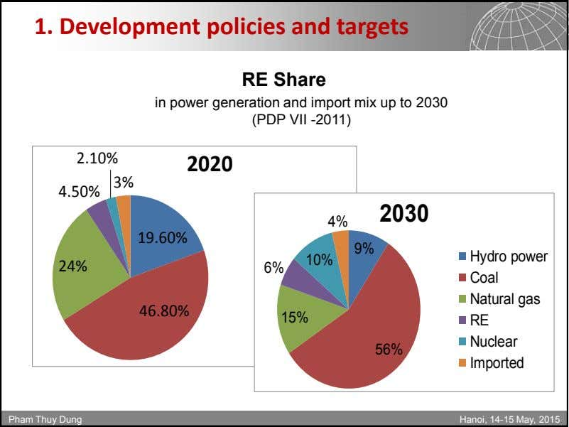 1. Development policies and targets RE Share in power generation and import mix up to