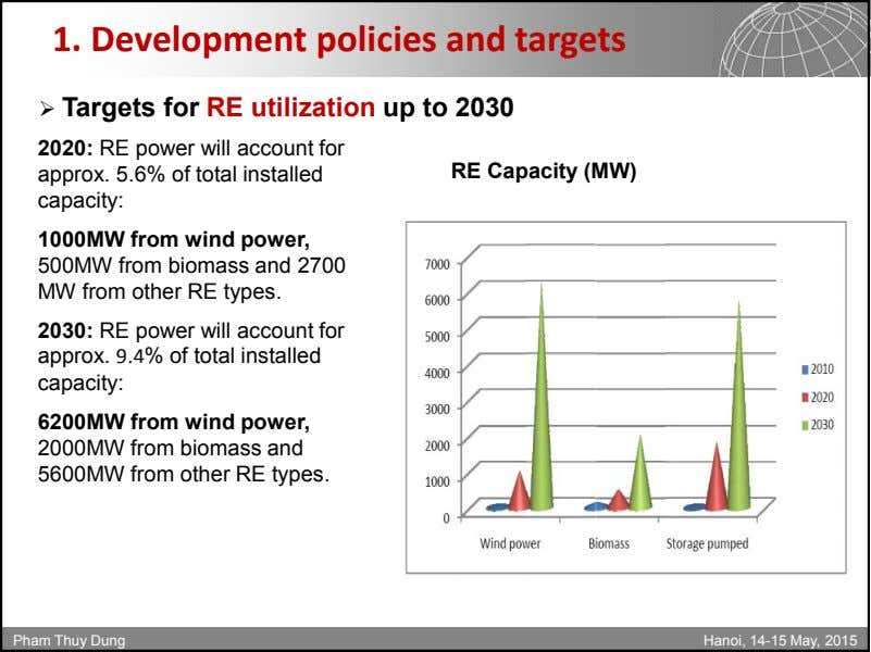 1. Development policies and targets  Targets for RE utilization up to 2030 2020: RE