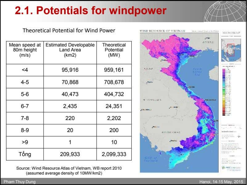 2.1. Potentials for windpower Theoretical Potential for Wind Power Mean speed at 80m height (m/s)