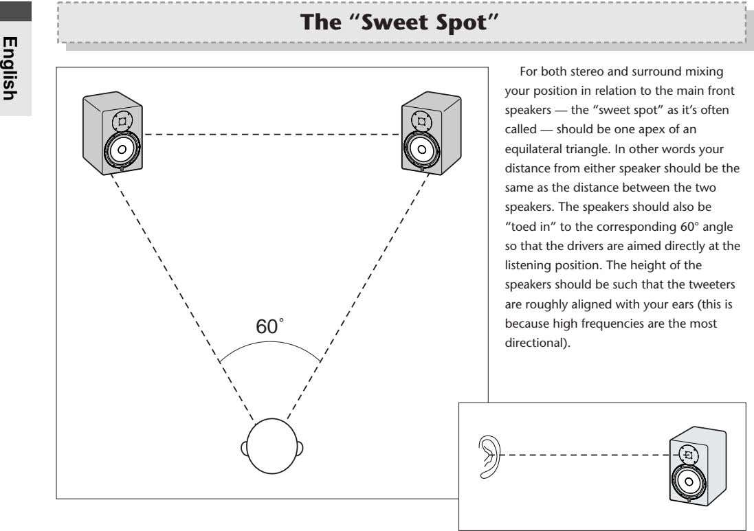 "The ""Sweet Spot"" For both stereo and surround mixing your position in relation to the"