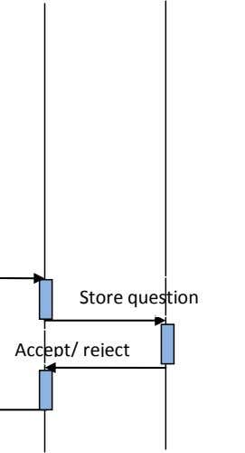 Store question Accept/ reject