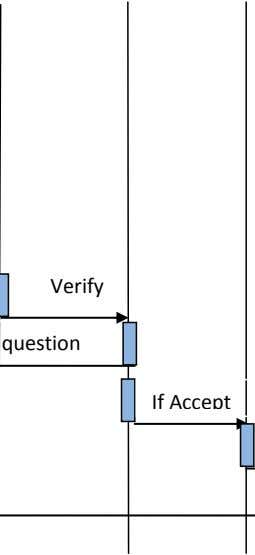 Verify question If Accept