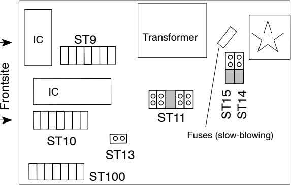 ST9 Transformer IC IC ST11 Fuses (slow-blowing) ST10 ST13 ST100 Frontsite ST15 ST14