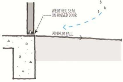 1(b) Weather protection: 1 in 8 max. ramp at threshold Figure 1(c) Weather protection: weather seal