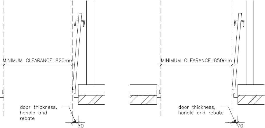 Figure 2(a) Silver level clear door opening Figure 2(b) Gold level clear door opening Figure