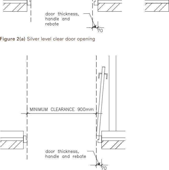 Figure 2(a) Silver level clear door opening