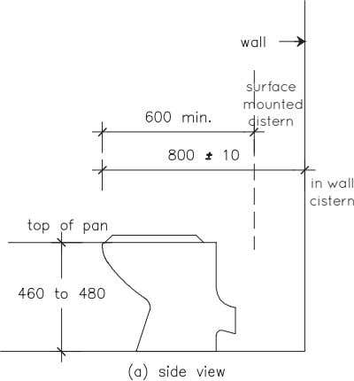 surface mounted cistern in wall cistern