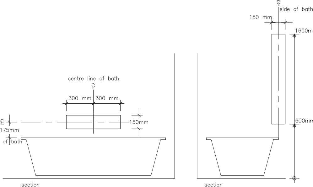 walls are built to enable grabrails to be safely and economically installed. Figure 7(a) Bath –