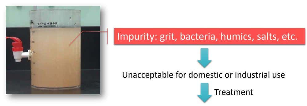 Impurity: grit, bacteria, humics, salts, etc. Unacceptable for domestic or industrial use Treatment