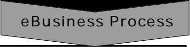 eBusiness Process