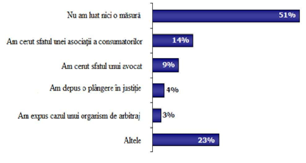 in the Internal Market , 2008, Special Eurobarometer 298 PDF created with pdfFactory trial version www.pdffactory.com