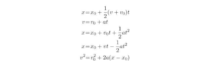can solve for a fourth. Here are the five kinematic equations that you should memorize and
