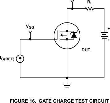 R L V GS + - DUT I G(REF) FIGURE 16. GATE CHARGE TEST CIRCUIT