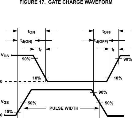 FIGURE 17. GATE CHARGE WAVEFORM t t ON OFF t t d(ON) d(OFF) t r