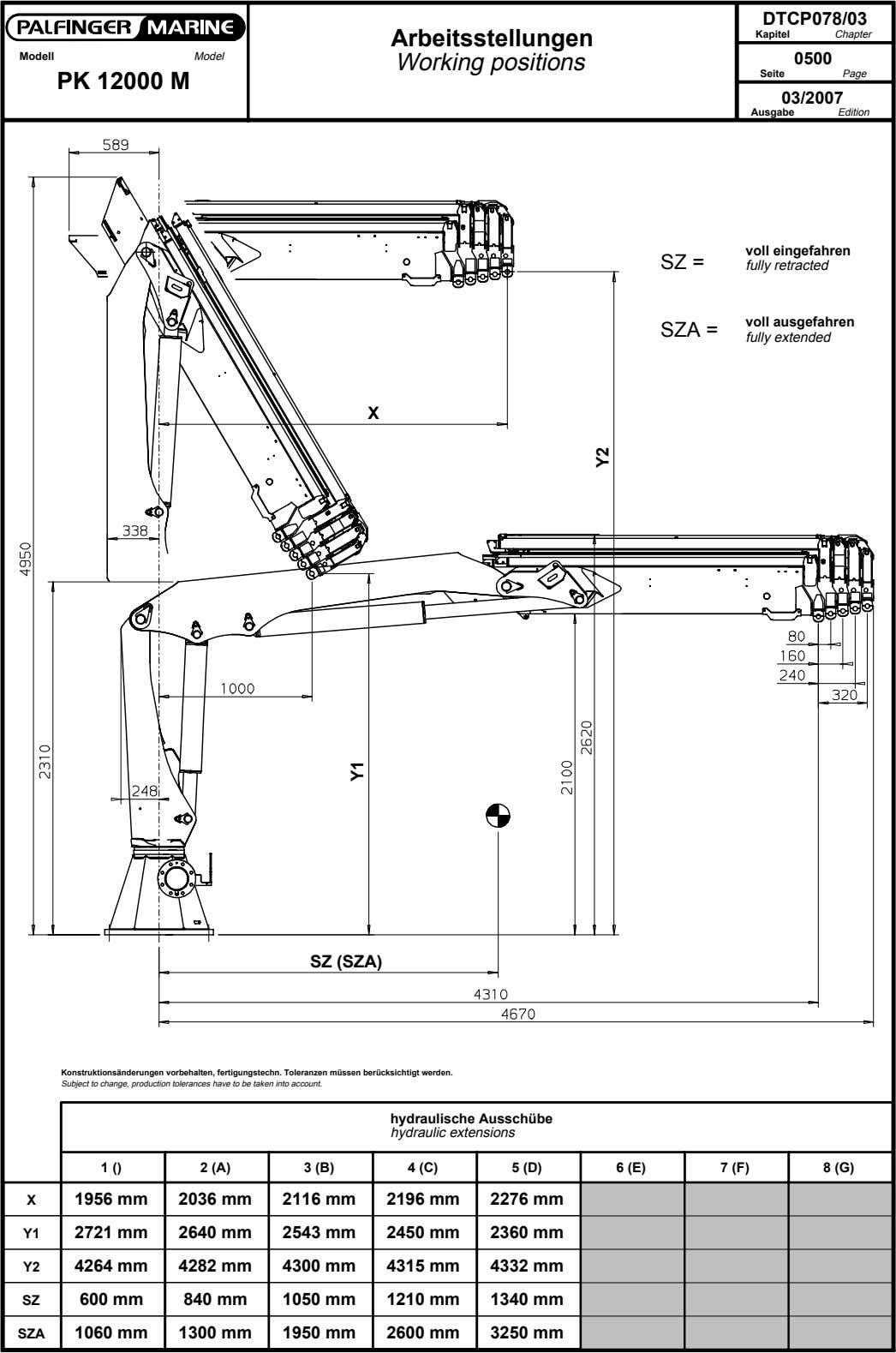 DTCP078/03 Arbeitsstellungen Kapitel Chapter Modell Model Working positions 0500 Seite Page PK 12000 M 03/2007