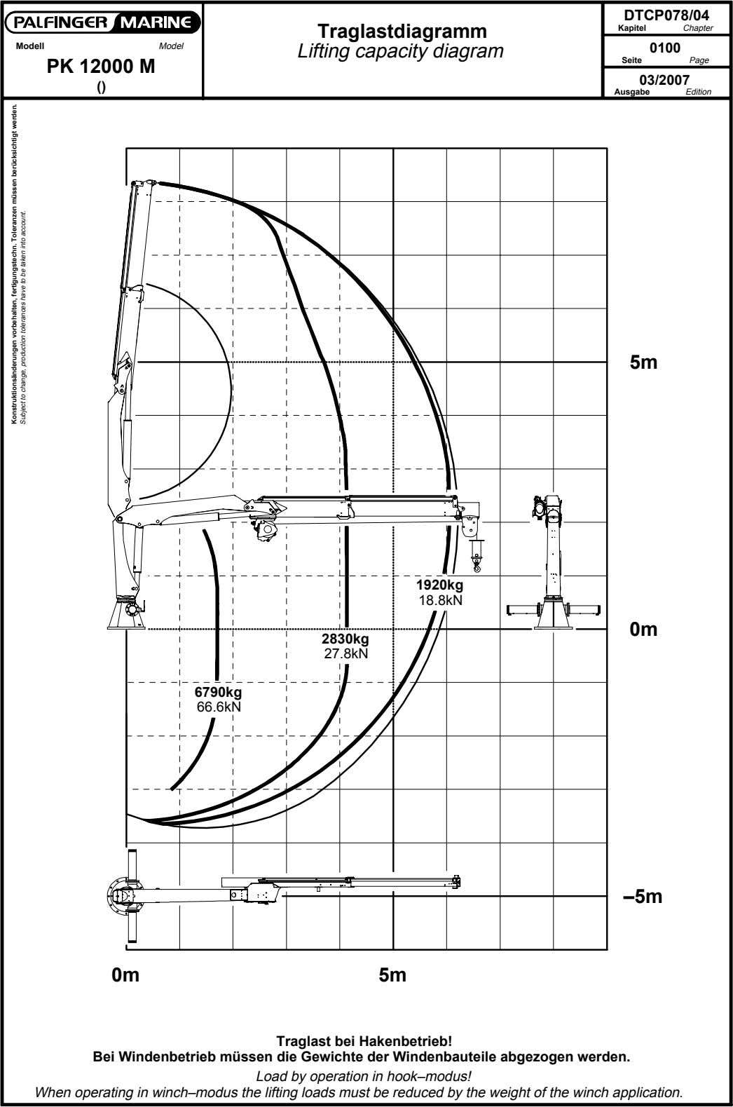 DTCP078/04 Traglastdiagramm Kapitel Chapter Modell Model Lifting capacity diagram 0100 Seite Page PK 12000 M
