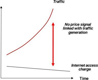 Traffic No price signal linked with traffic generation Internet access charge Time