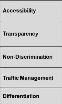 & contents, services & applications applications Pro Crucial to disclose traffic mgt. practices to key