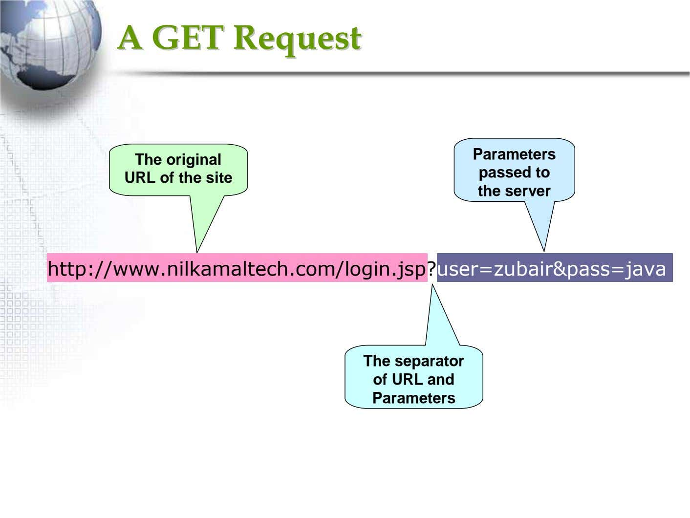 AA GETGET RequestRequest The original URL of the site Parameters passed to the server