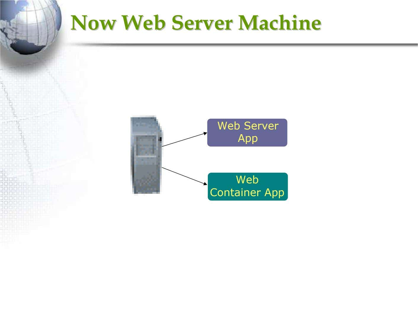 NowNow WebWeb ServerServer MachineMachine Web Server App Web Container App