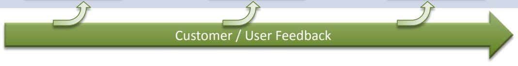 Customer / User Feedback