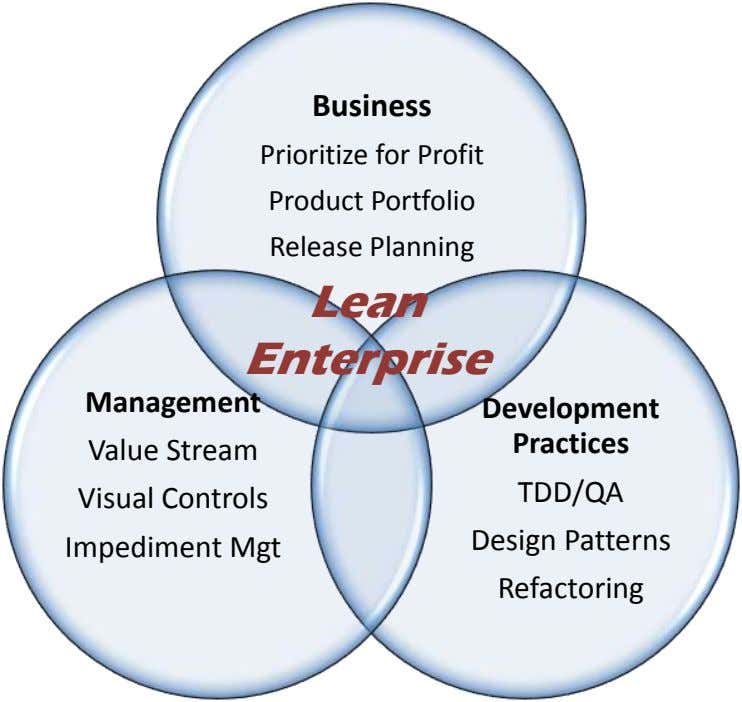 Business Prioritize for Profit Product Portfolio Release Planning Lean Enterprise Management Development Practices