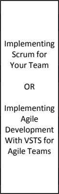 User Advanced Process Process By Net Stories Agile OR Lean Software Objectives (if not taking Implementing