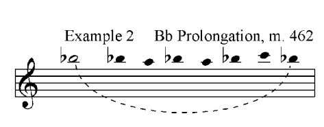 of the note Bb, seen in example 2. 6 2 The shout 6 2 Because the
