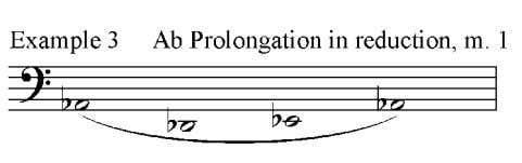 the piece (see example 3). As the melody develops, the bass line has more motion, moving
