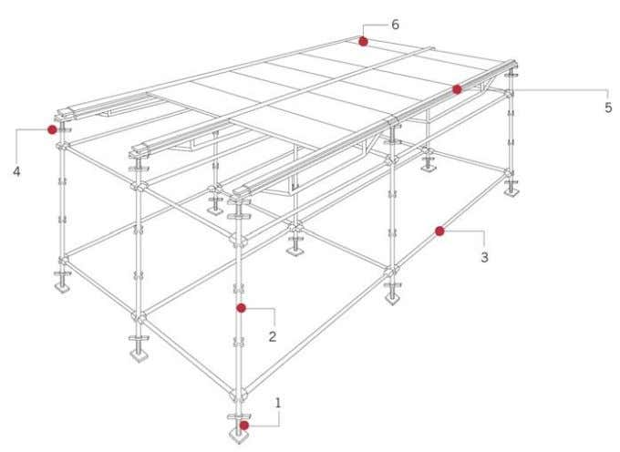 to erect, easy to handle and has only six basic components. THE SYSTEM The complete modular