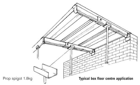 BOX FLOOR CENTRES - Fully adjustable to accommodate any span within their range. - Quickly erected,