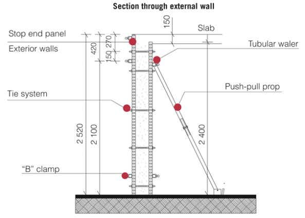 economy panels and internal corner panels using aligning channels with ties through the panel onto twin