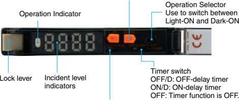 Operation Indicator Operation Selector Use to switch between Light-ON and Dark-ON Lock lever Incident level