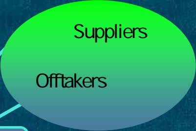Suppliers Offtakers