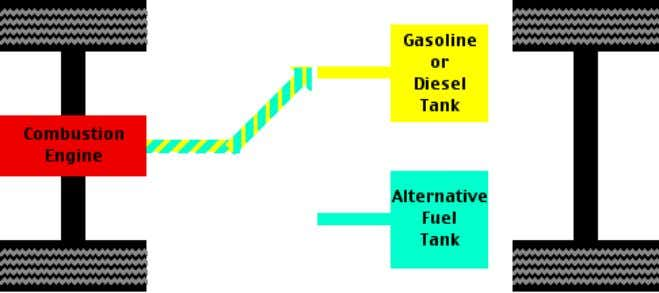 as fuel, and it is possible to use all the LPG in its tank. Fig. 19