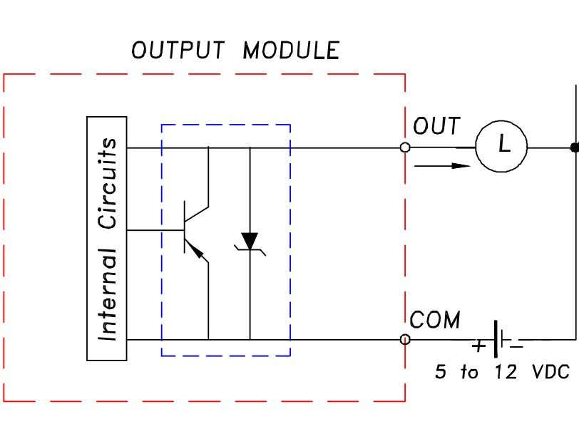 NikiniNikiniNikiniNikini Types of output modules • Transistor Output (Source Type) Introduction to PLC © Nikini
