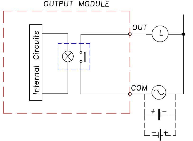 NikiniNikiniNikiniNikini Types of output modules • Relay Output Introduction to PLC © Nikini Automation Systems (Pvt)