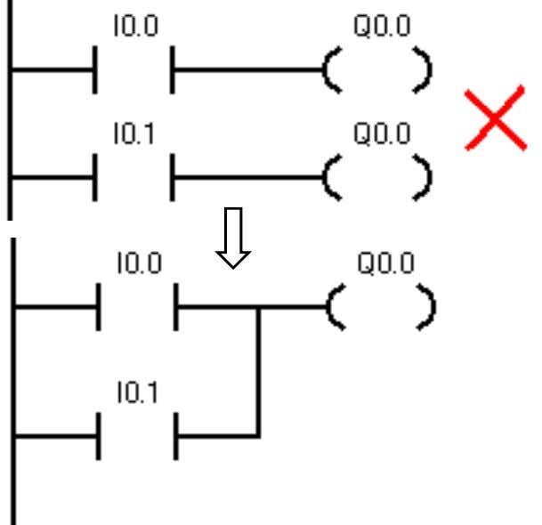 cannot be two (or more) coils (or boxes) with same name . Introduction to PLC ©