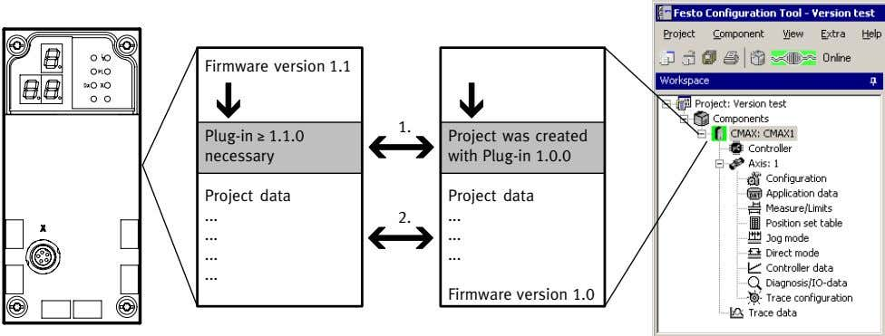 Firmware version 1.1 1. Plug−in 1.1.0 necessary Project was created with Plug−in 1.0.0 Project data