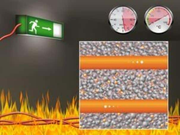 Fire Resistance and Safety in Case of Fire Franck GYPPAZ Nexans Research Center franck.gyppaz@nexans.com April